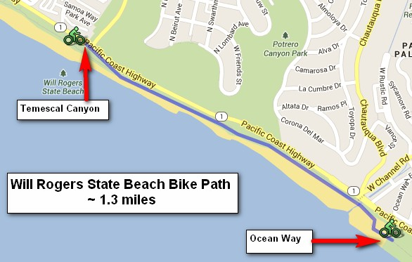 Will Rogers State Beach Bike Path